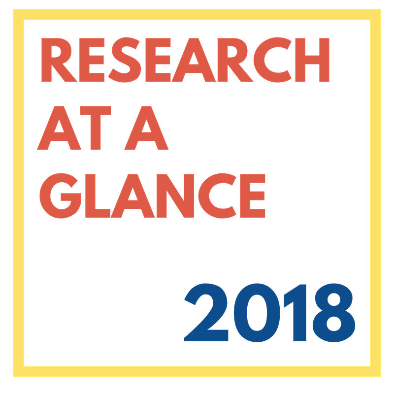 Research at a glance